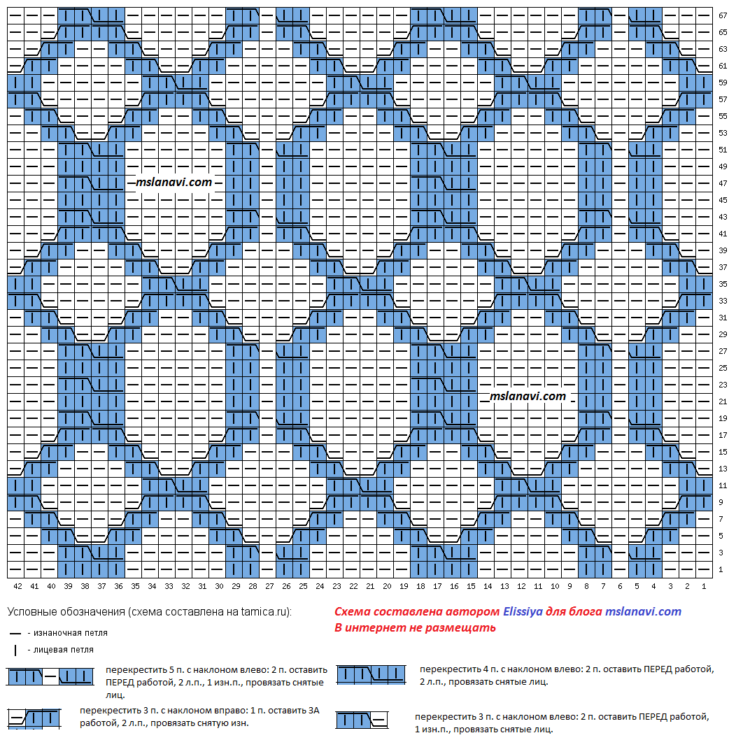 Создание схем вязания 876