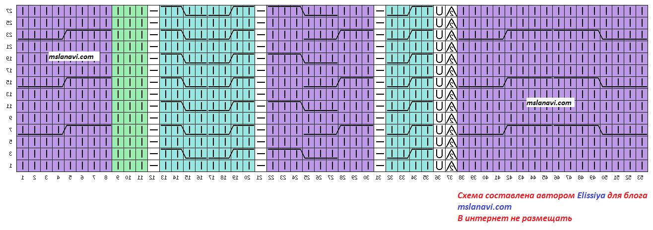 Кардиган спицами с оборками - Схема полочка левая