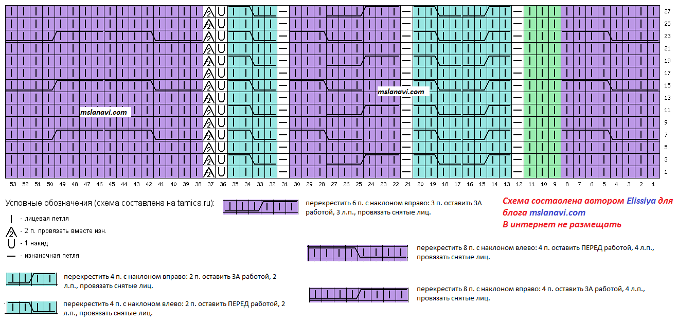 Кардиган спицами с оборками - Схема полочка правая