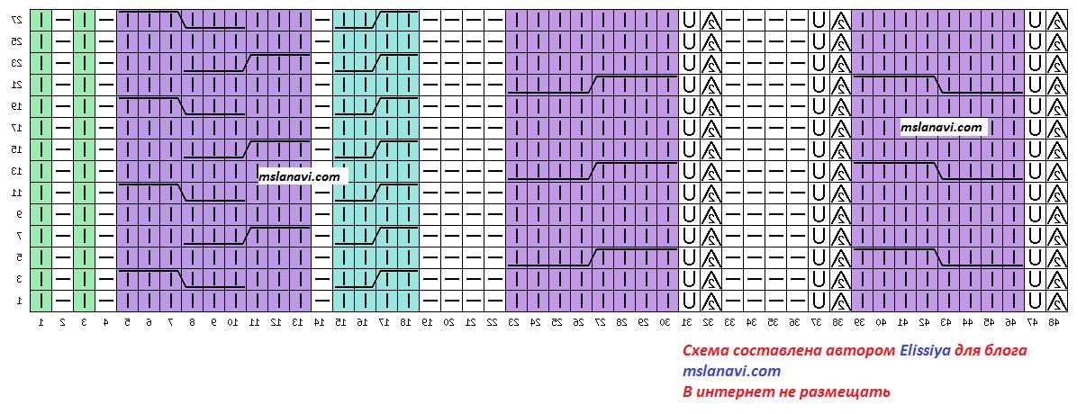 Кардиган спицами с оборками - Схема спинка центр левая