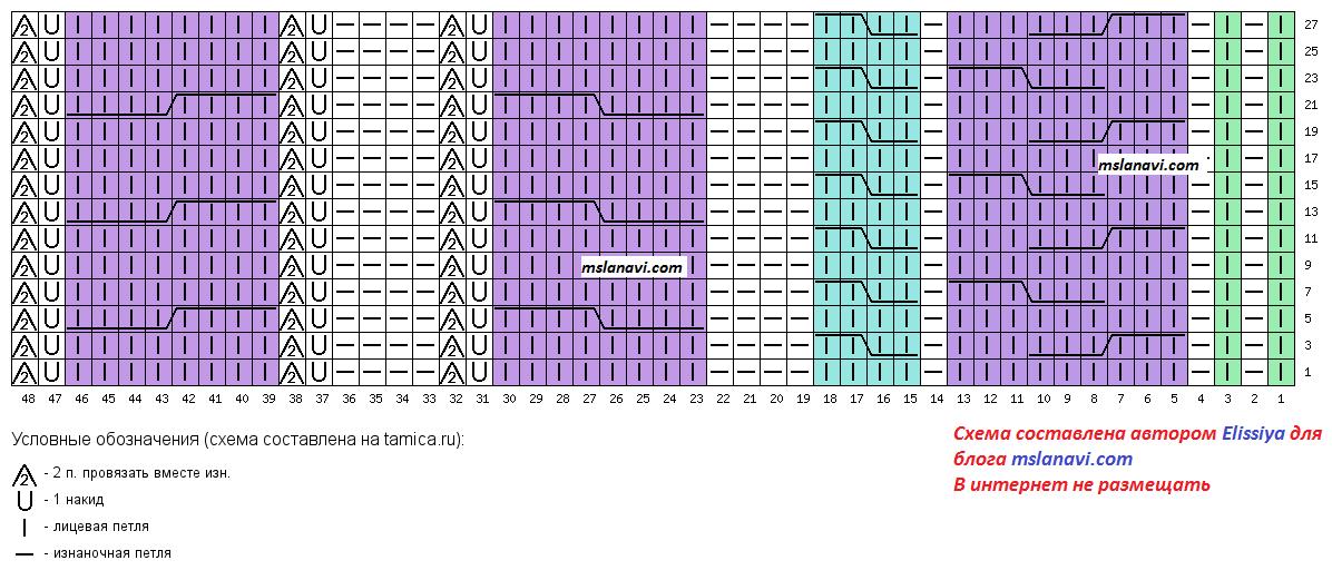 Кардиган спицами с оборками  - Схема спинка центр правая