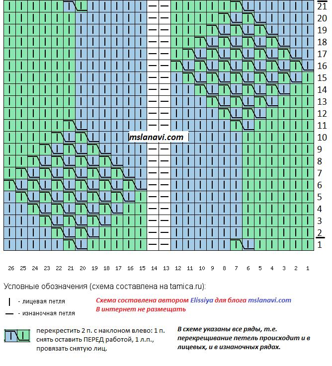 Вязаный свитер спицами - Схема узора