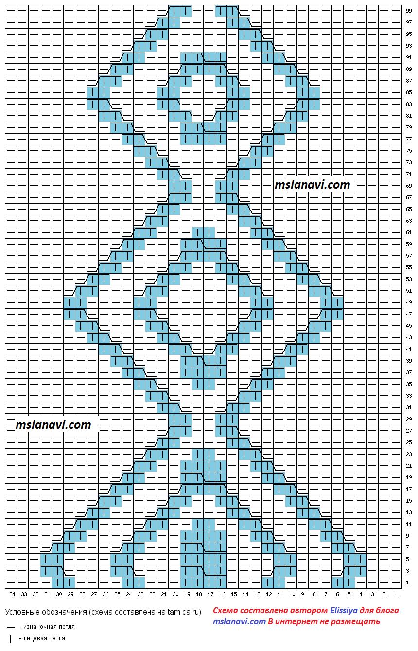 Вязаное платье свитер - схемы