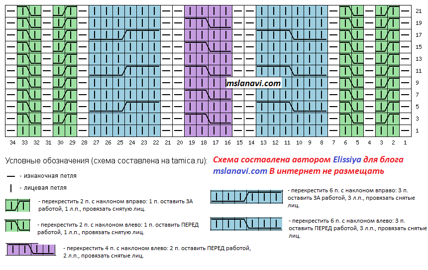 Кофта лало схема вязания 32