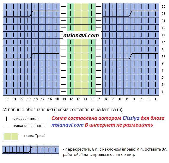 Мужской жакет спицами- схема