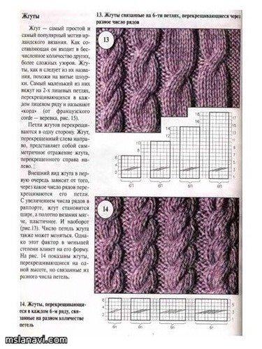 Вязание араны спицами