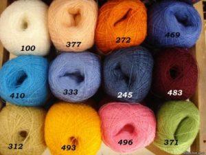 Виды ниток для ручного вязания