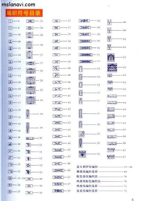 вязание японские журналы, условные обозначения