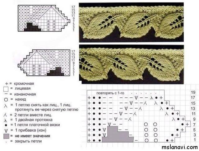 Ажурные листики спицами со схемами