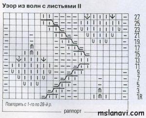 листики спицами схема