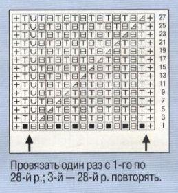Рельефный узор спицами №54