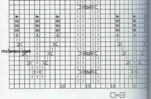 рельефный узор спицами схема