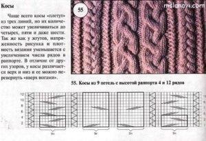 узоры спицами жгуты