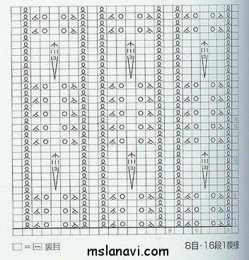 ажурный узор спицами схема 102