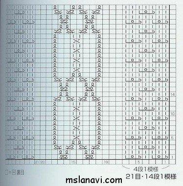 рельефный узор спицами схема 72