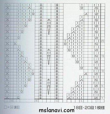 рельефный узор спицами схема 76
