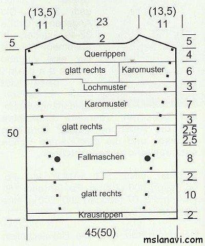Вязаное пончо спицами с описанием