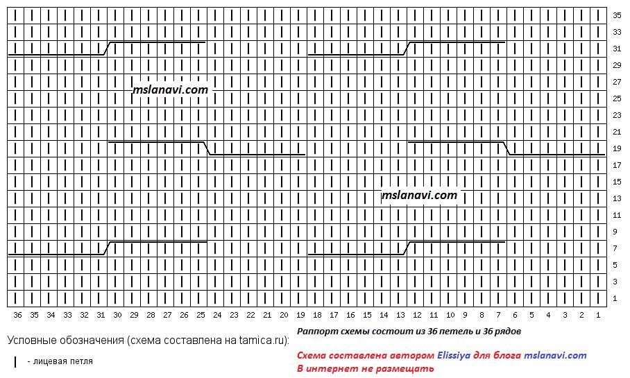 Вязаное платье спицами от BLUGIRL - Схема