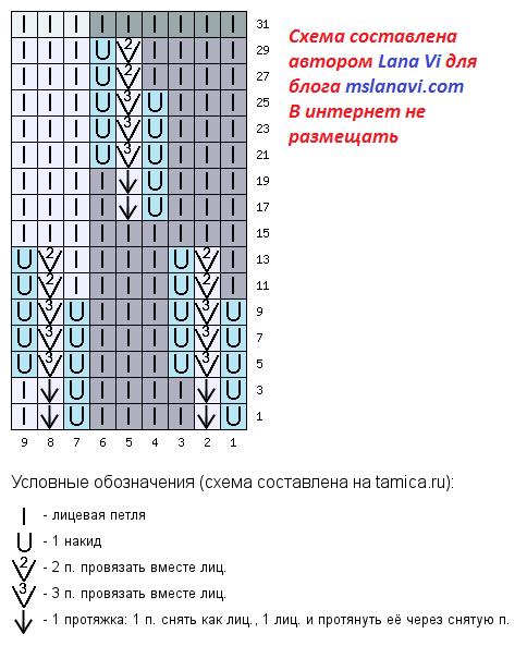 Ажурный узор спицами №156