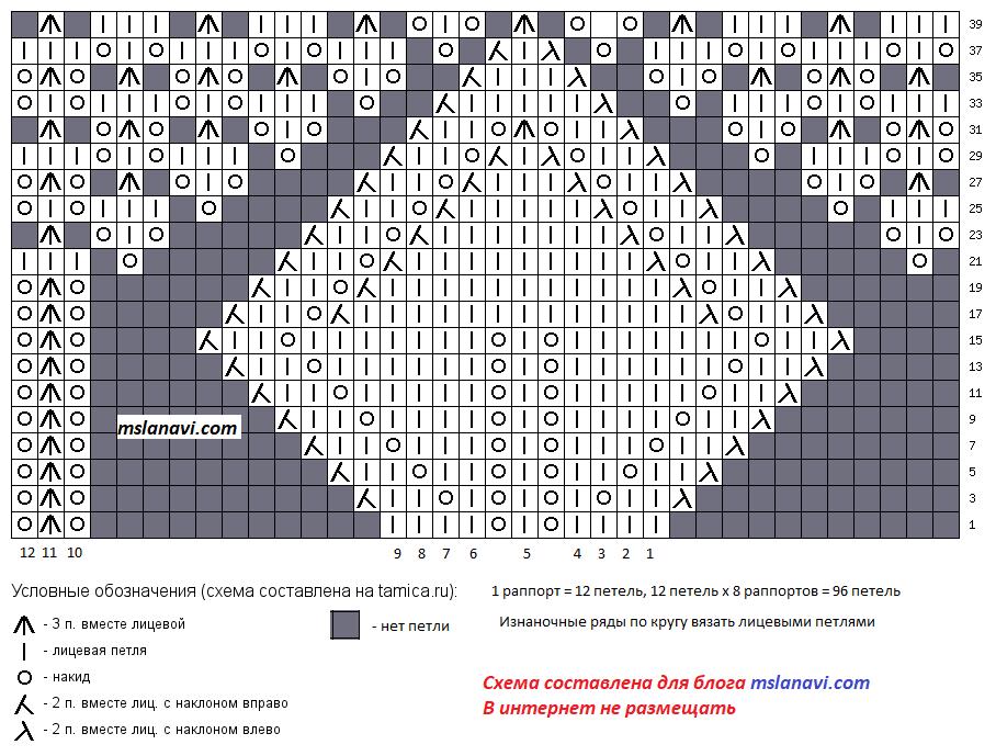 топ спицами с ажурными листиками схема