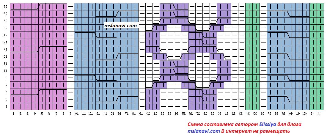 Вязаный жакет спицами от I'M ISOLA MARRAS - Схема полочка левая