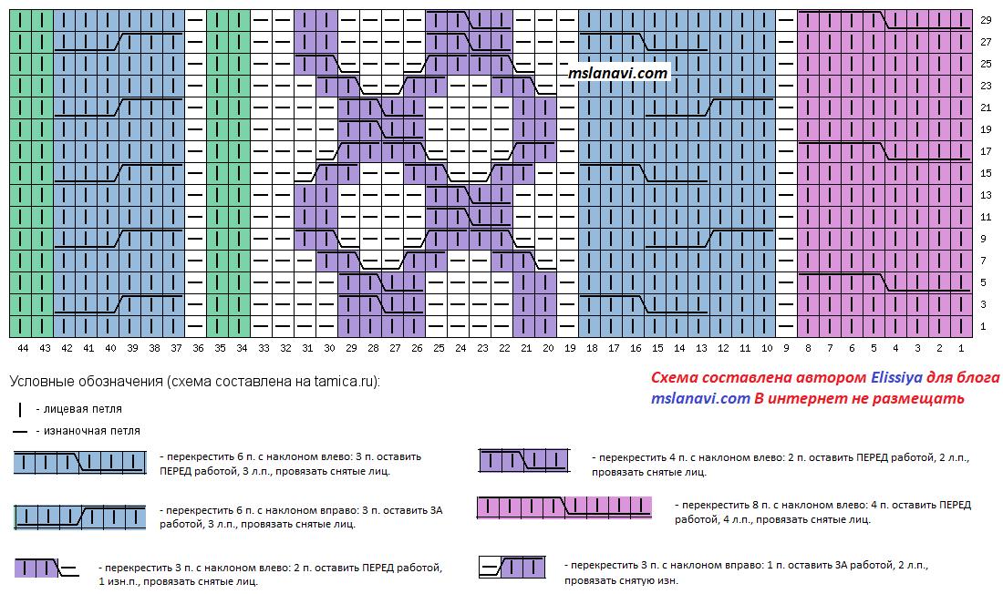 Вязаный жакет спицами от I'M ISOLA MARRAS - Схема полочка правая