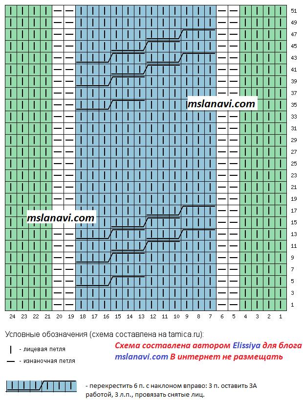 Мужской свитер от Paul Smith - Схема для узора