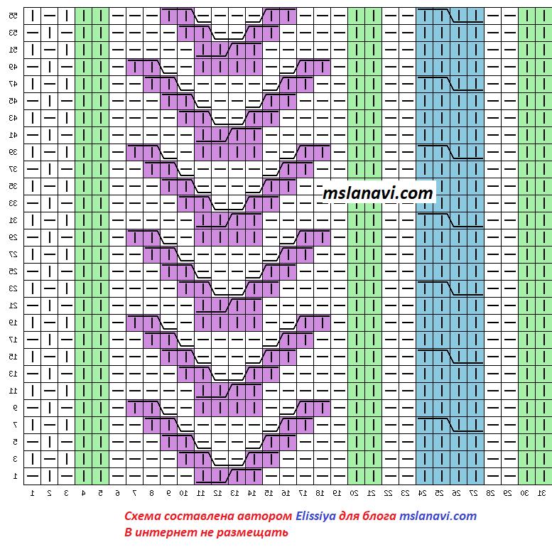 Мужской свитер с витыми аранами - Схема вязания правая