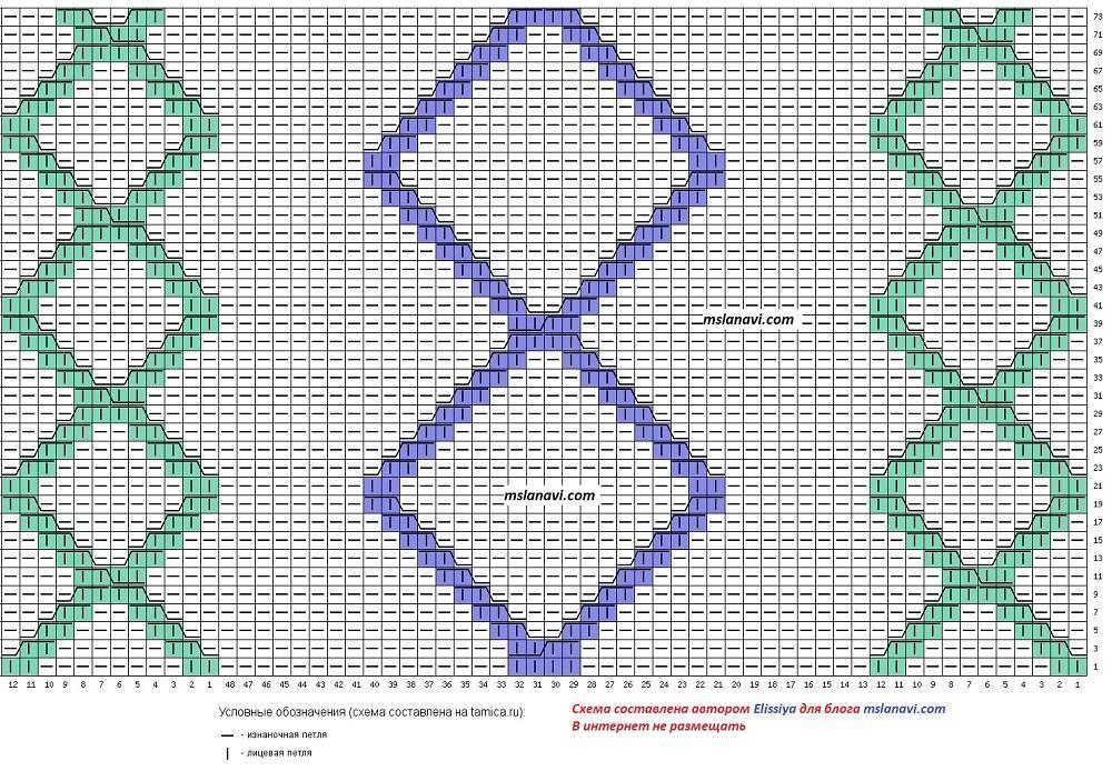 Вязаный сарафан спицами - схемы