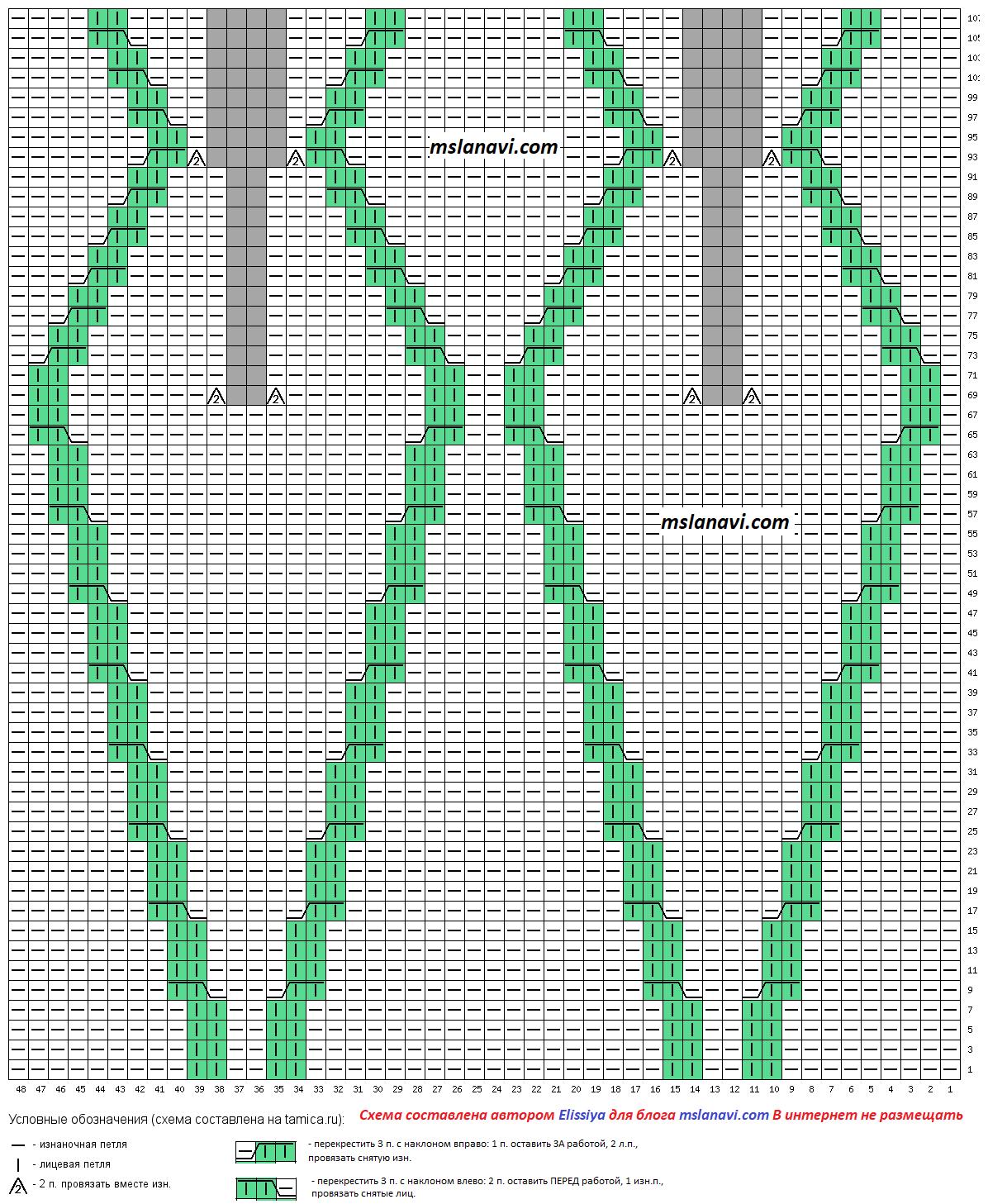 Сарафан для вязания спицами от Dsquared2